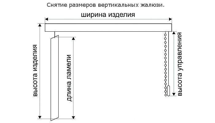 Замер для вертикальных жалюзи